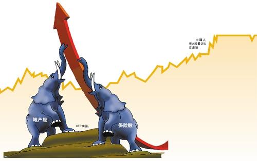 """政策释放巨大想象空间 保险地产股""""大象起舞"""""""